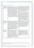 Top ten web threats - PubblicaAmministrazione.net - Page 3