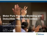 Motor Pure Premium Modeling using Deductibles in the Indian Context