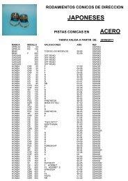 RODAMIENTOS CONICOS DE DIRECCION ... - Moto Recambio