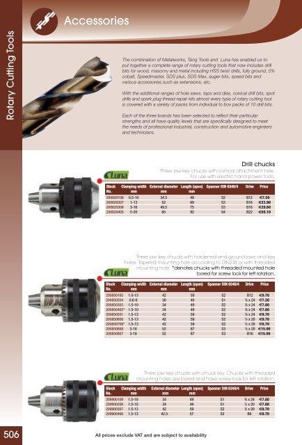 Total Length 400 MM; working length 300 MM Spiral Wood Drill Bit HSS-G