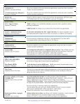 Patient Preparation Instruction Sheet - Markham Stouffville Hospital - Page 2