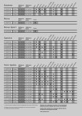 Jantes en alliage léger - Irmscher - Page 5