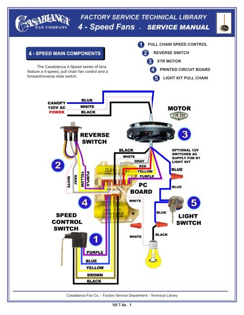 Casablanca Fan Switch Wiring Diagram