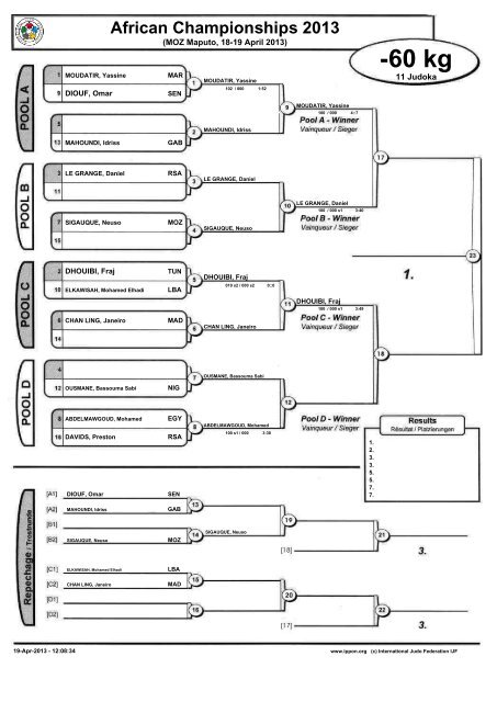 34th African Judo Championships - The Draw