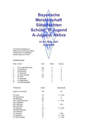 Bayerische Meisterschaft Säbelfechten Schüler, B-Jugend A-Jugend ...
