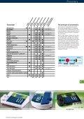 Reagents - Dicsa - Page 6