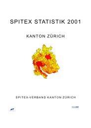 S P I T E X  S TAT I S T I K  2 0 0 1 - Spitex Verband Kt. Zürich