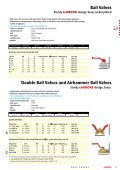 Ball Valves and Throttle Valves - Page 2