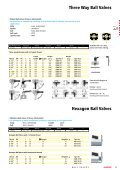 Ball Valves and Throttle Valves - Page 4