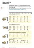 Ball Valves and Throttle Valves - Page 5