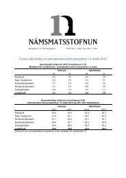 Fyrstu niðurstöður úr samræmdum könnunarprófum í 4. bekk 2012