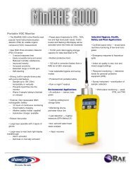 Portable VOC Monitor - Shawcity Limited