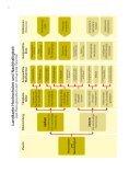 Nachhaltigkeits - Umweltmanagementsystem der Universität Bremen - Seite 6