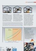 warmes Wasser, doppelt sicher - ErsatzteilServiceShop - Seite 3