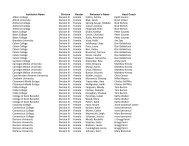 2010 Scholar All-American Team DIII Women Individual ... - cscaa