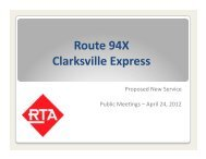 Proposed Route 94X Clarksville Express - Nashville MTA