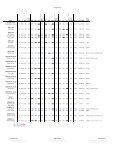 2005 Carolina Classic Results - Carolina Powerlifting - Page 3