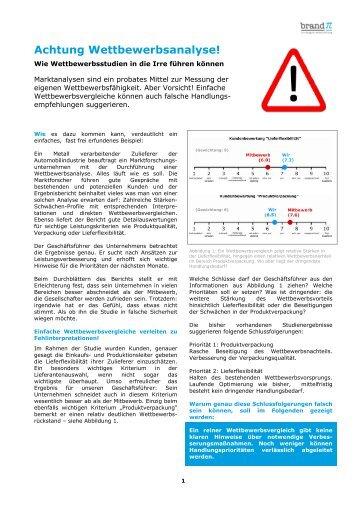 Achtung Wettbewerbsanalyse! - brandpi