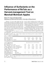 Influence of Surfactants on the Performance of ReTain as a Harvest ...