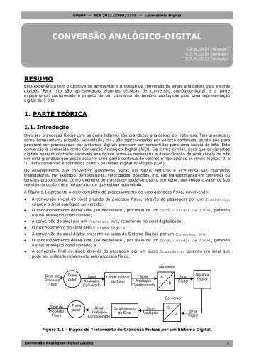 CONVERSÃO ANALÓGICO-DIGITAL - PCS