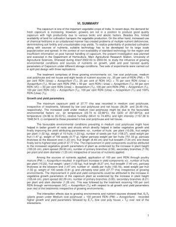 thesis uas dharwad