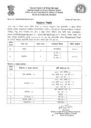 Recruitment at NRC North 24 Pgs - Department of Health & Family ...
