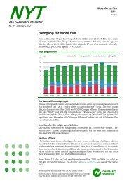 Nyt: Biografer og film 2011 - Danmarks Statistik