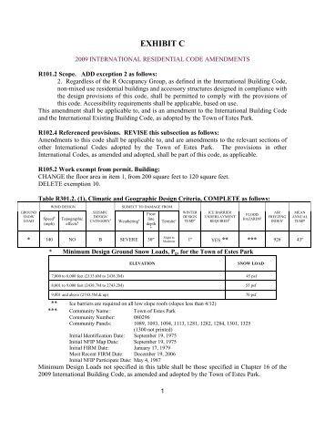 Appendix C International Nec Electric Code Amendments