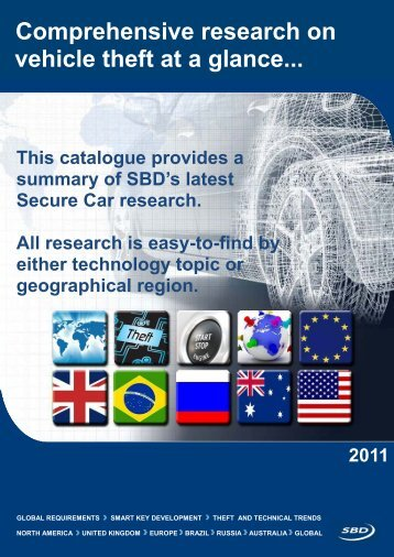 Comprehensive research on vehicle theft at a glance... - SBD