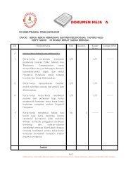 Jabatan Kerja Raya Sistem Tender Dokumen Dan Sebutharga
