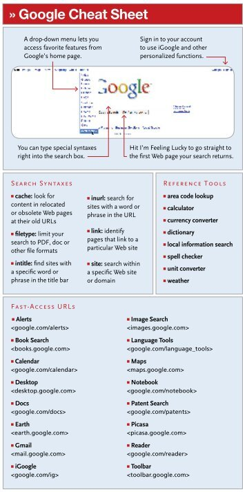 Google Hacking And Defense Cheat Sheet