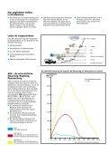 Schraubenkompressoren - Page 3