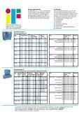 Schraubenkompressoren - Page 6