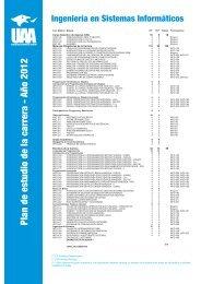 Plan de estudio de la carrera - Año 2012