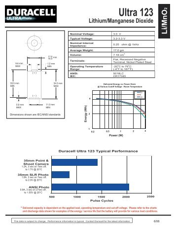 Lithium/Manganese Dioxide Ultra 123 Li/MnO