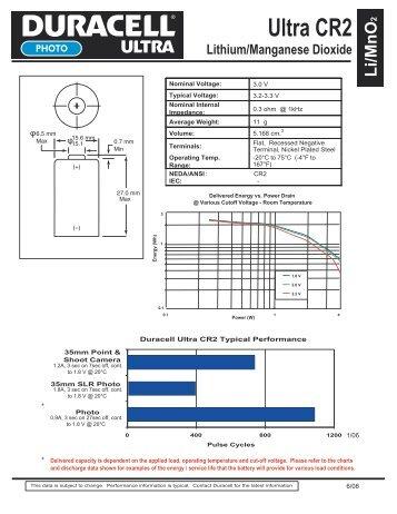 Lithium/Manganese Dioxide Ultra CR2 Li/MnO - Duracell