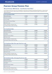 Contribution Cost Chart - Pearson Group Pension Plan