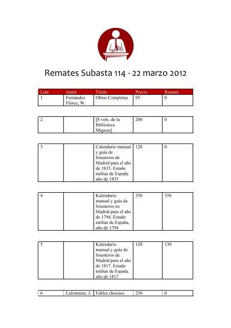 Remates Subasta 114 22 Marzo 2012 El Remate