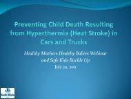 heat stroke - National Healthy Mothers, Healthy Babies Coalition