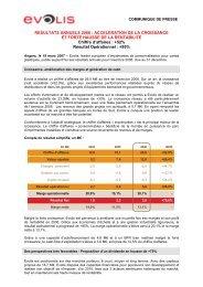Résultats annuels 2006 - Evolis