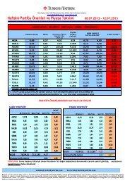 Haftalık Portföy Önerileri ve Piyasa Takvimi - Turkborsa.net