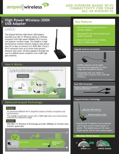 Amped UA600 High Power Wireless-300N 600Mw USB Adapter