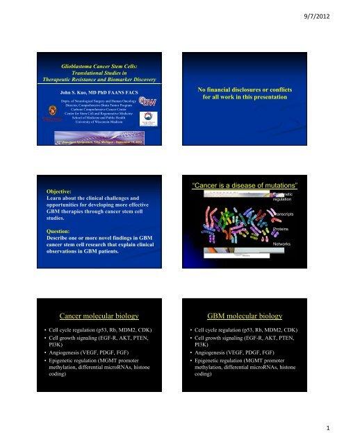 Cancer molecular biology GBM molecular biology