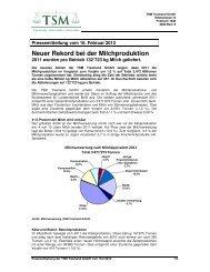 Pressemitteilung: Neuer Rekord bei der Milchproduktion
