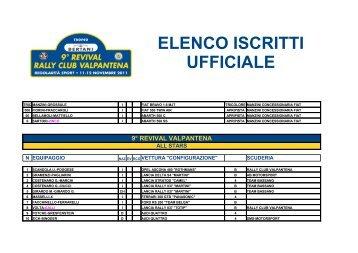 ELENCO ISCRITTI UFFICIALE - Rally Club Valpantena