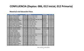 CONFLUENCIA (Deptos: 006, 012 Inicial, 012 Primaria) - Consejo ...