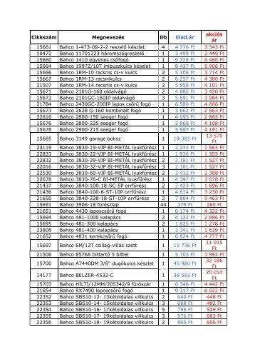 Cikkszám Megnevezés Db Elad.ár akciós ár 15661 Bahco 1-473-08 ...