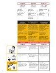 IFNA010 / Finish Nailers - Senco - Page 2