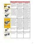 IFNA010 / Finish Nailers - Senco - Page 3