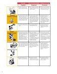 IFNA010 / Finish Nailers - Senco - Page 4